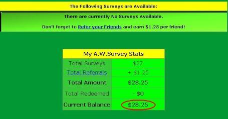 A.W Dollar